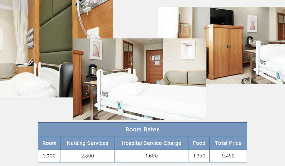 szpital bangkok cena ubezpieczenie wypadek koszt hospitalizacja tajlandia azja malezja